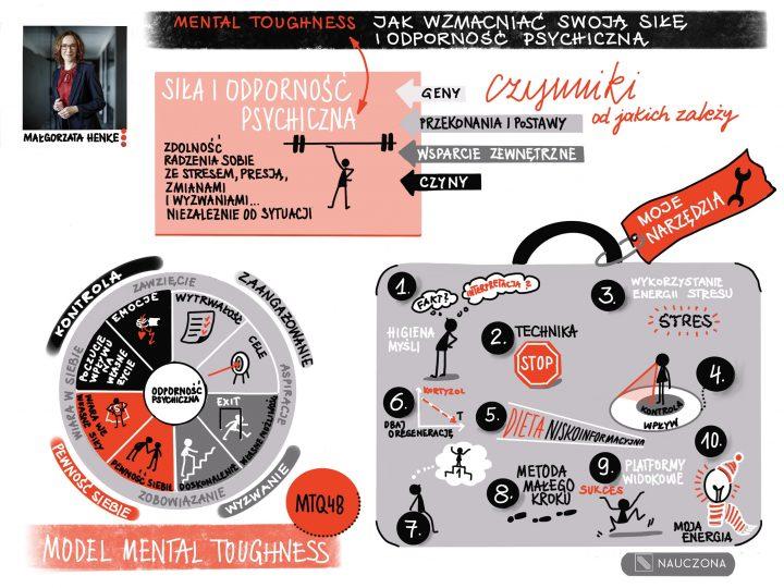 szkolenie odporność psychiczna